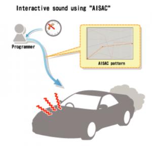 adx2_AISAC_tutorial_01