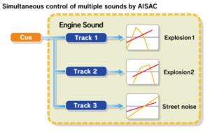 adx2_AISAC_tutorial_02