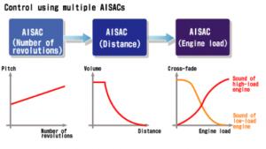 adx2_AISAC_tutorial_03