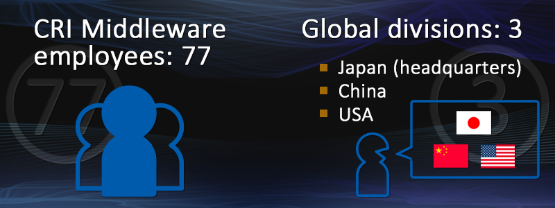 newsletter-banner_03_cri-middleware-employees-global-divisions