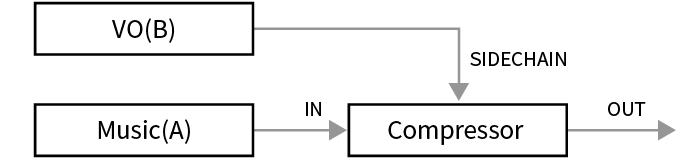 Blog Picture_20170919_Diagram_small