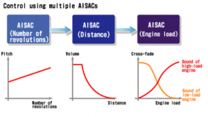 adx2_AISAC_tutorial_03