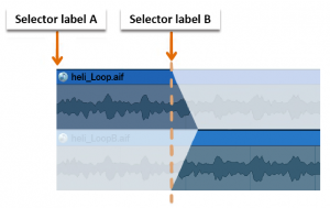 Blog Picture_Samurai Music_Diagram_Selector Labels