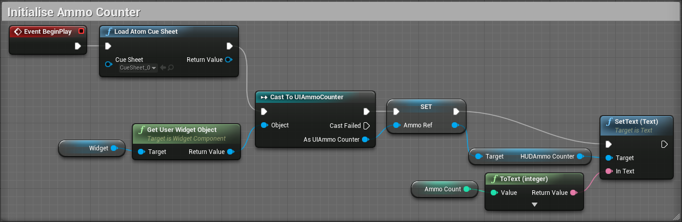 Sonifying Ammo Count in UE4 with ADX2 | CRI Middleware Blog