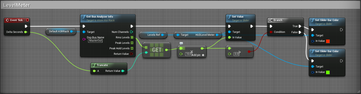 Real-time Visualiser in UE4 with ADX2   CRI Middleware Blog