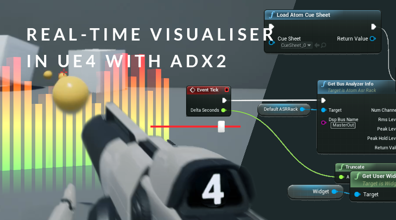 20190122_Real-time Visualiser in UE4 with ADX2