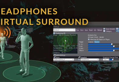 Panning & Headphone Virtual Surround in ADX2