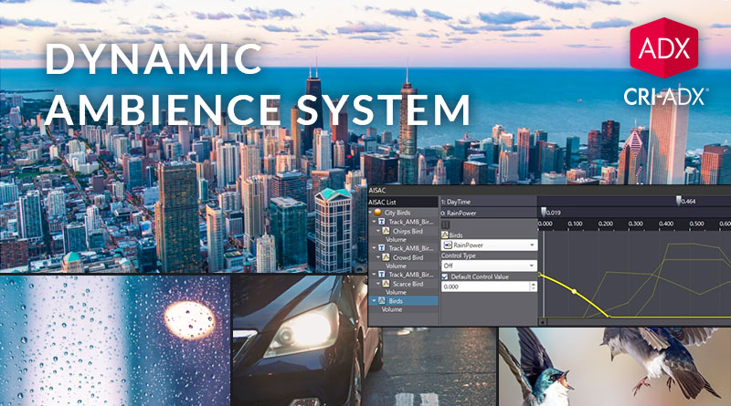 Blog Picture_20211018_Dynamic_Ambience_System